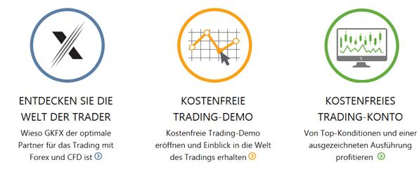 Demokonto bei GKFX