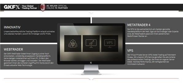 CKFX Plattform gut technisch gelöst
