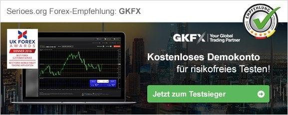 Forex Broker Empfehlung