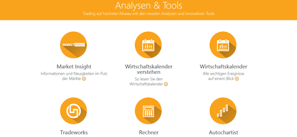 Analysen & Tools bei GKFX