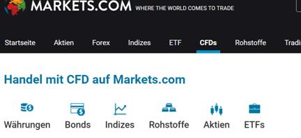 Bei Markets.com können alle Instrumente als CFD gehandelt werden