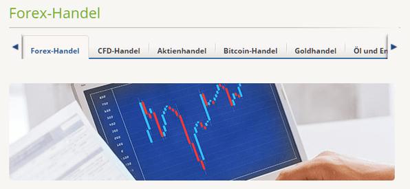 AvaTrade Forex Handel