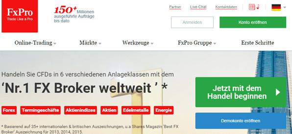 Forex Strategie Anleitung