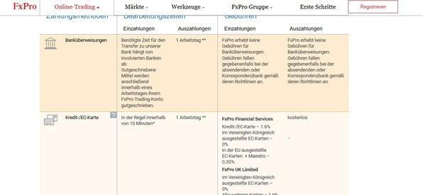 Screenshot FXPro Kassenbereich Forex PayPal