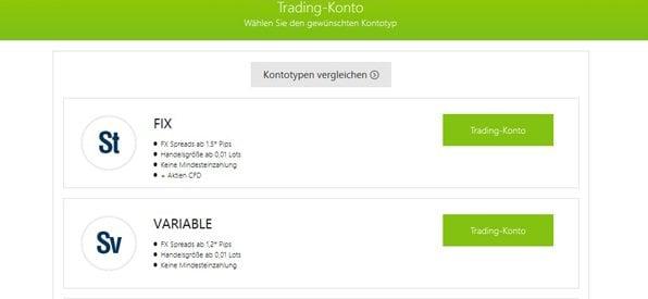 Screenshot GKFX Forex Tradingkonto