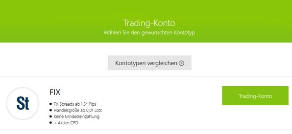 GKFX Kontoeröffnung Anmeldung Registrierung