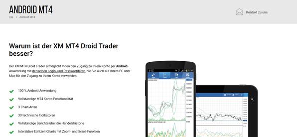 Die MetaTrader 4 App bei XM.com