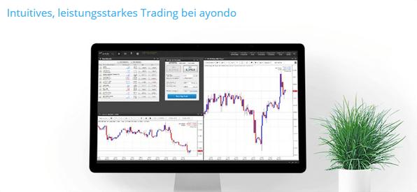 ayondo Erfahrungen Handelsplattform TradeHub