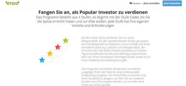 Das Popular Investor Programm von eToro