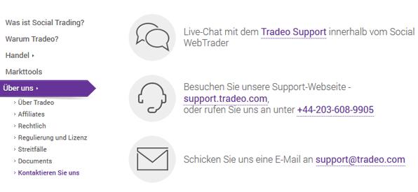 tradeo Kontakt Support