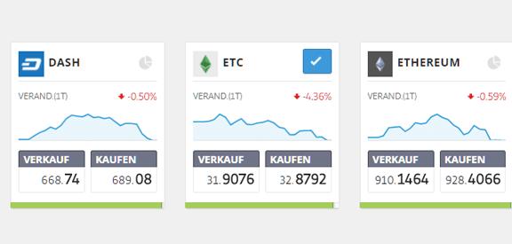 eToro Krypto-Trading