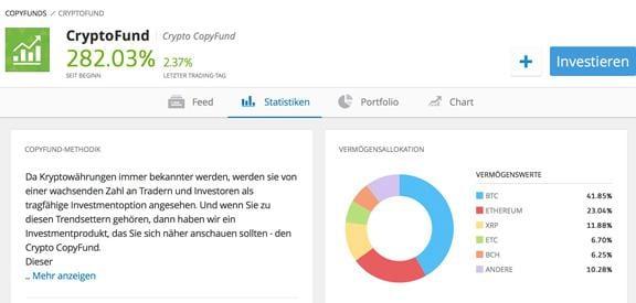 eToro Kopierfunktion Social-Trading