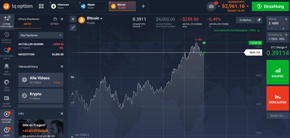 IQ Option Demo Konto