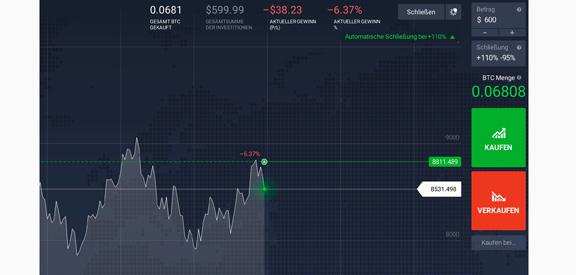 Demo-Konto IQ Option Bitcoin Trade