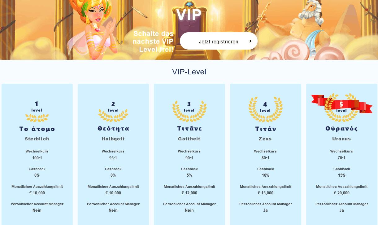 Librabet Casino VIP Casino