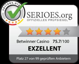 Betwinner Casino Test