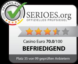 Casino Euro Test