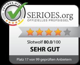 Slotwolf Test