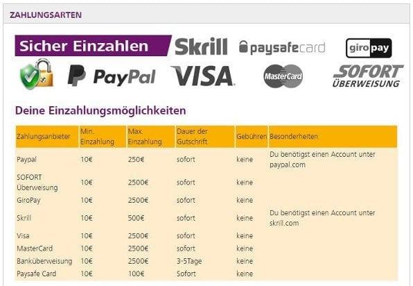 HappyBet bietet eine Vielzahl an Zahlungsmethoden wie beispielsweise PayPal