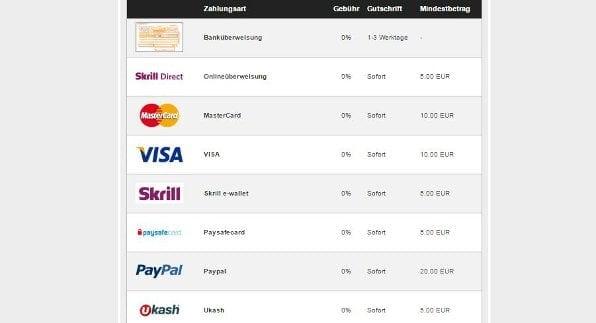 digibet bietet eine Vielzahl an Zahlungsmethoden wie beispielsweise PayPal