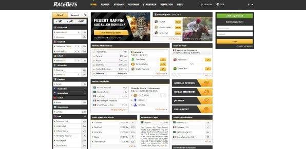 Die Racebets Startseite: Optimal für Pferderennen und sehr übersichtlich