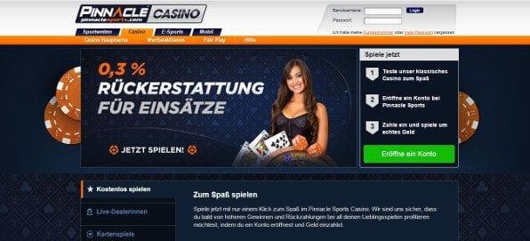 Das Casino von Pinnacle Sports bietet eine große Auswahl an Spielen mit bestechender Grafik