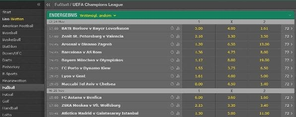 Champions League Wettquoten des Buchmachers bet365