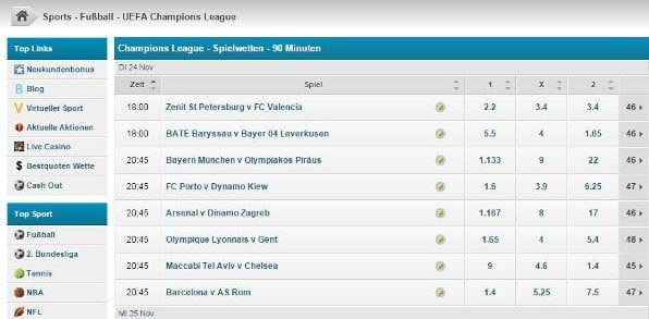 Champions League Quoten des Buchmachers BetVictor