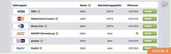 bet-at-home_anmeldung_schritt4