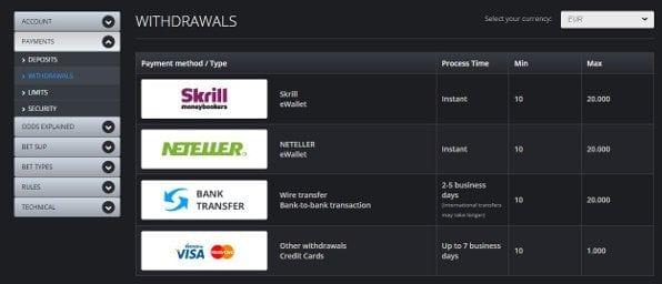 Big Bet World bietet eine gute Auswahl an seriösen Auszahlungsmethoden