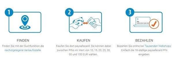 Schritt für Schritt Paysafecard online kaufen