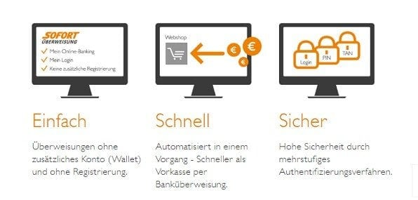 Sofortüberweisung ist bekanntes Online-Zahlungssystem