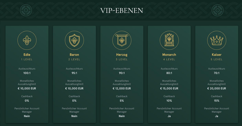 Casinia VIP Club